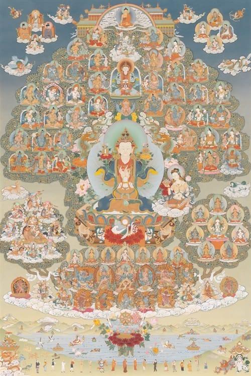 The Shambhala Lineage Thagnka.