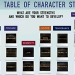 "In honor of ""Character Day,"" a Buddhist guide to character strengths"